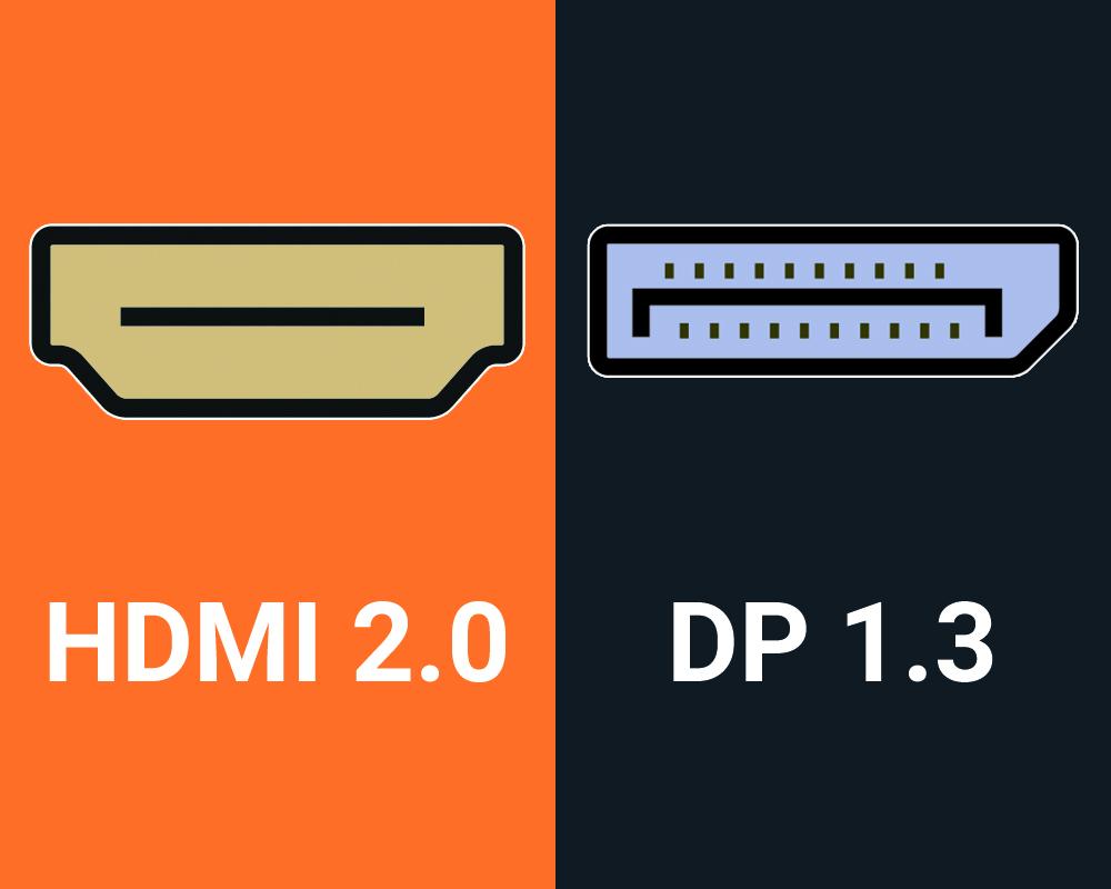 HDCP 2.2 kompatible Anschlüsse - HDMI 2.0 & DisplayPort 1.3