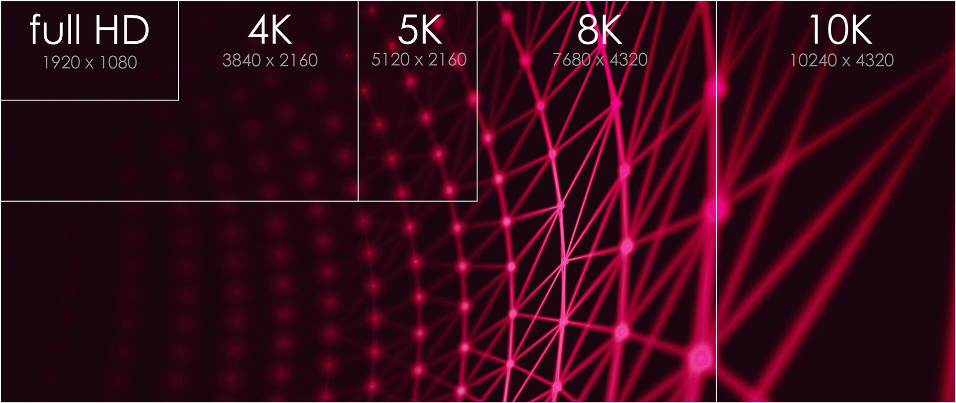 5K-Auflösung - Was ist die 5K-Auflösung? - Wie viele Pixel sind 5K?