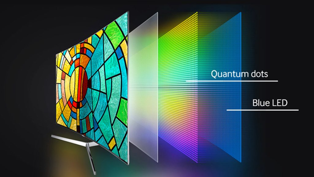 QLED-Displays Funktionsweise